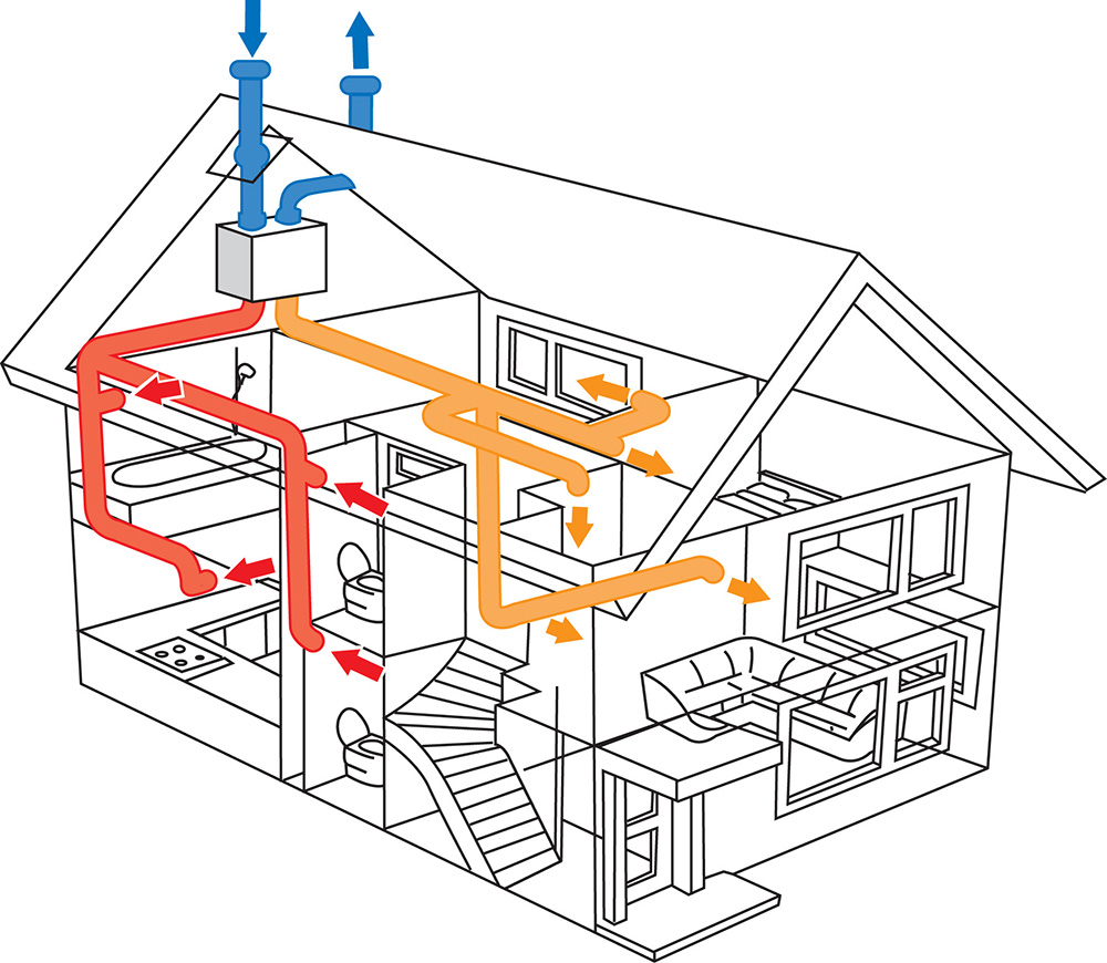 Теплоизоляция и вентиляция  в доме из сип панелей