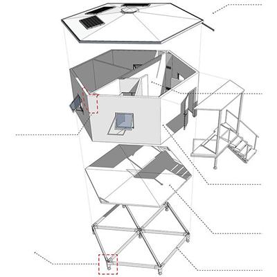 Как применяются винтовые сваи для фундамента канадского дома?