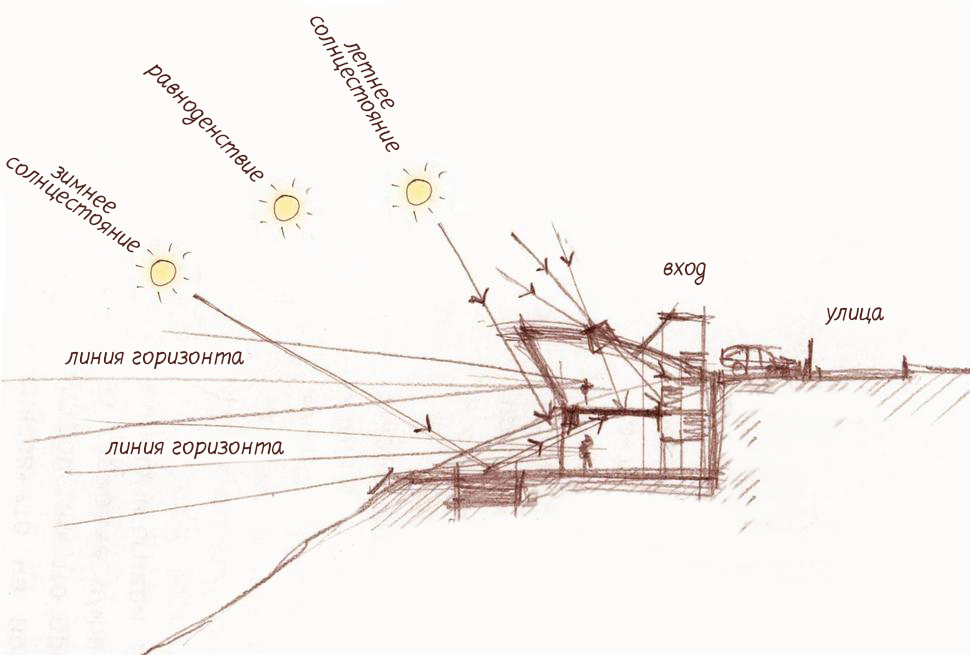 эскиз энергоэффективного дома на холме