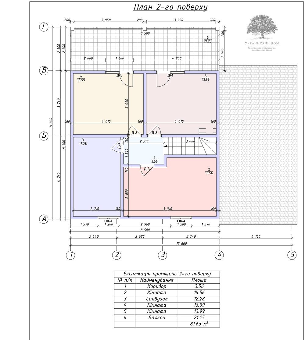 """Канадский дом из сип панелей - объект компании """"Украинский дом"""" в с. Курортное - экспликация второго этажа"""